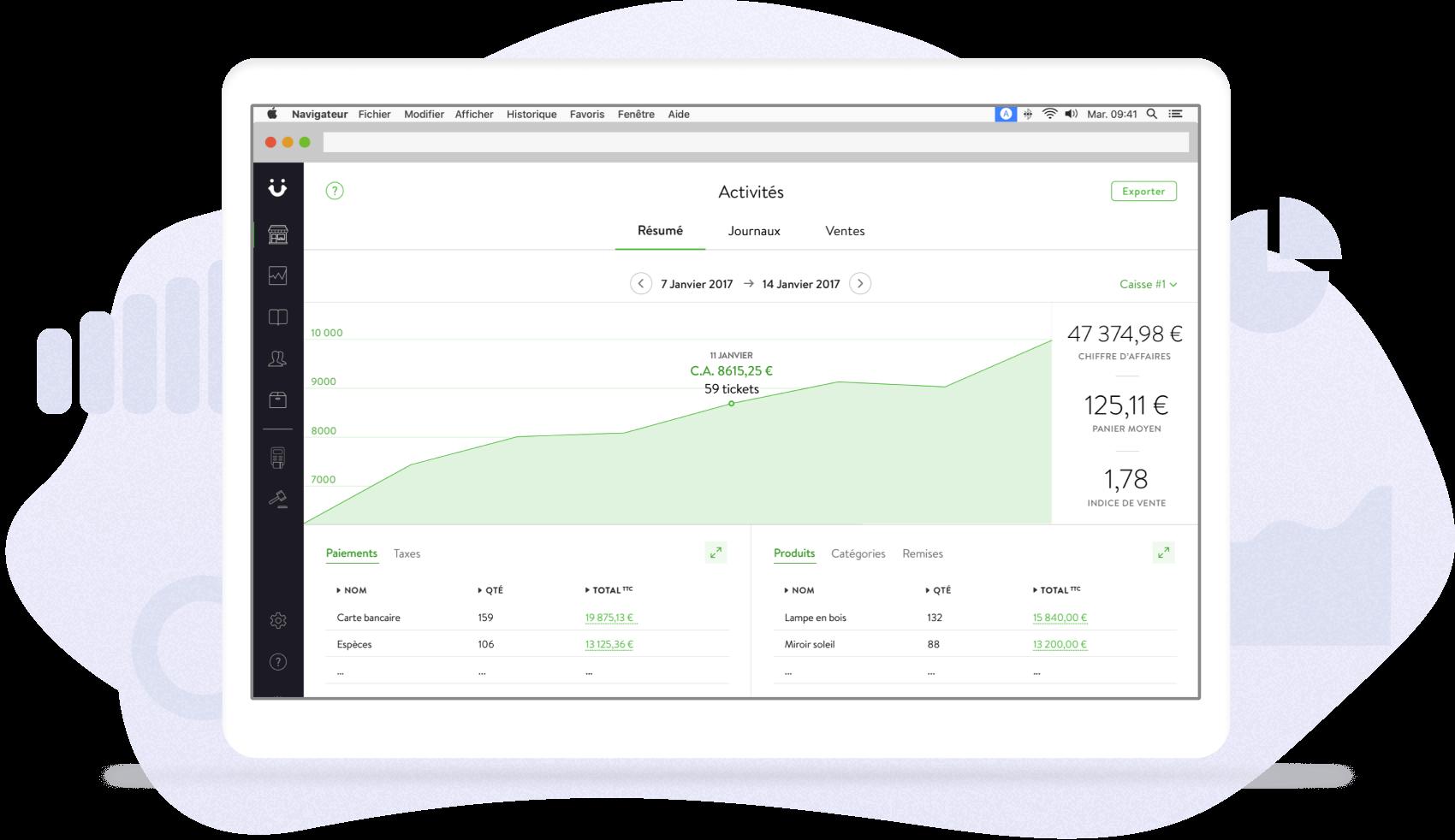 Dashboard de statistiques